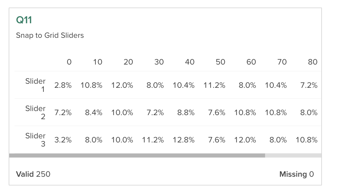 qualtrics-survey-mapping_21.png