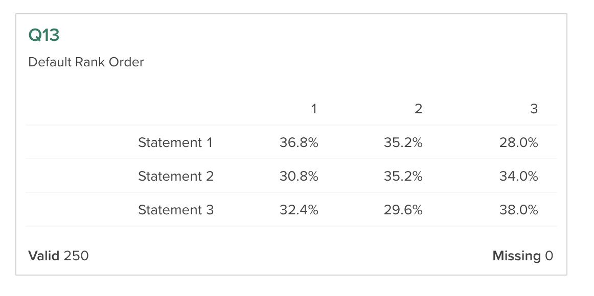 qualtrics-survey-mapping_123.png